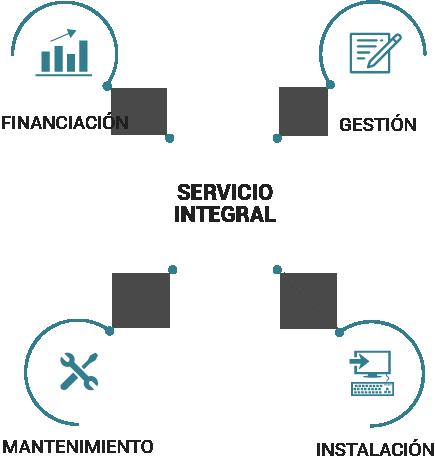 gestion-de-activos-tecnologicos-servicio-2